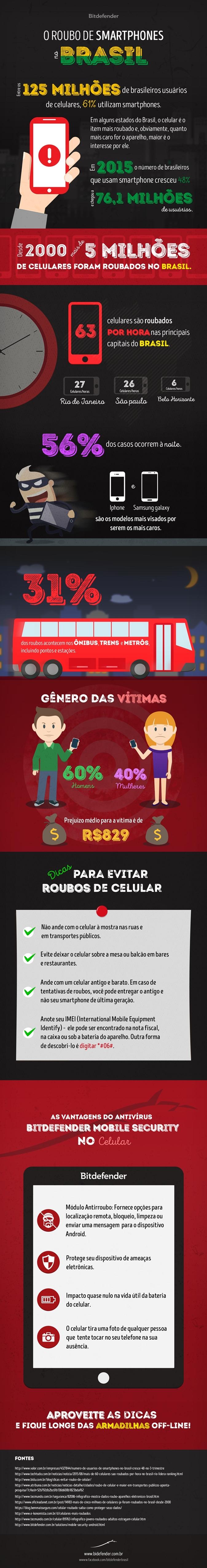 Infografico-Roubo-Celular (3)