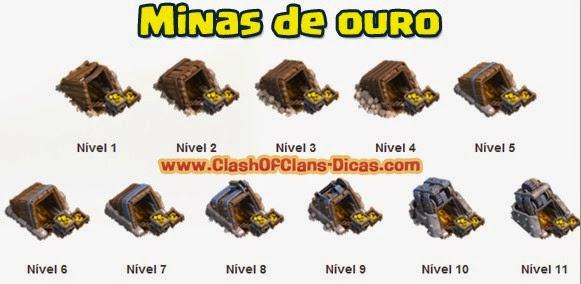minas-de-ouro-clash-of-clans-niveis