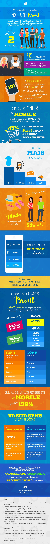INFO-CONSUMIDOR-MOBILE (4)