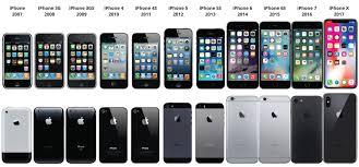 Comprar iPhone seminovo: 10 razões para comprar iPhone usado